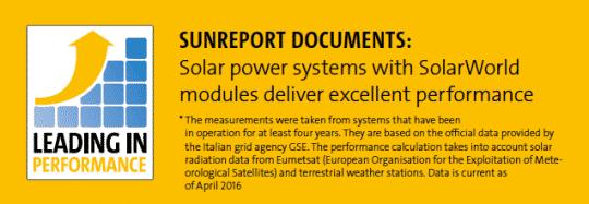 Test de rendimiento de paneles solares