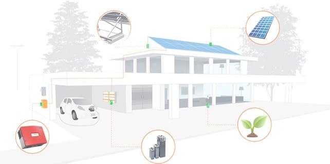 Autoconsumo fotovoltaico en una casa