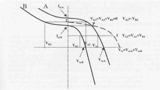 curva diodo paneles