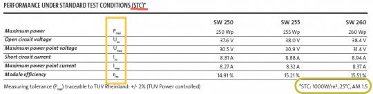 Ejemplo parámetros STC