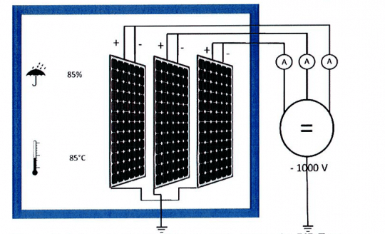 Esquema típico de ensayo panel solar PID