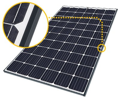 Placas fotovoltaicas SolarWorld, Separación entre marco y células para evitar pérdidas por suciedad y efecto PID