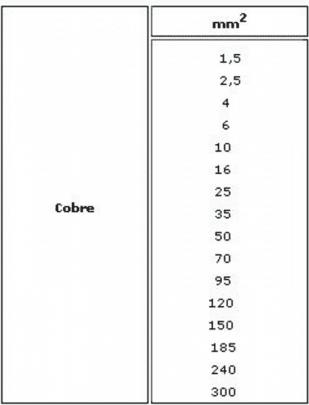 Tabla de secciones comerciales de cable de cobre aplicables a nuestro caso