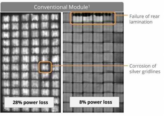 Electroluminiscencia panel fotovoltaico convencional tests humedad