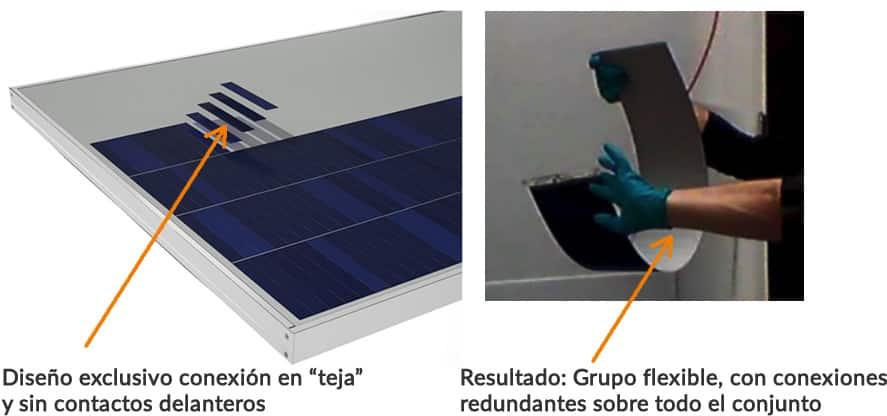 Representación conexionado paneles sunpower p17