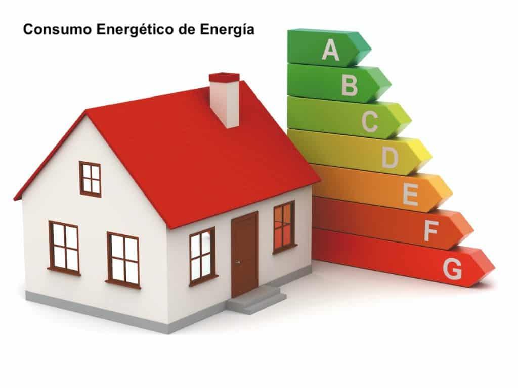 Consumo doméstico de Energía