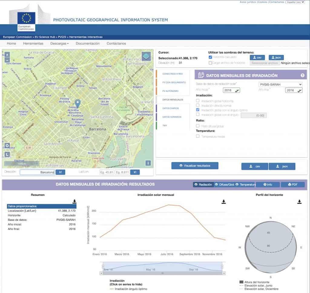 Datos de irradiación mensual en Barcelona